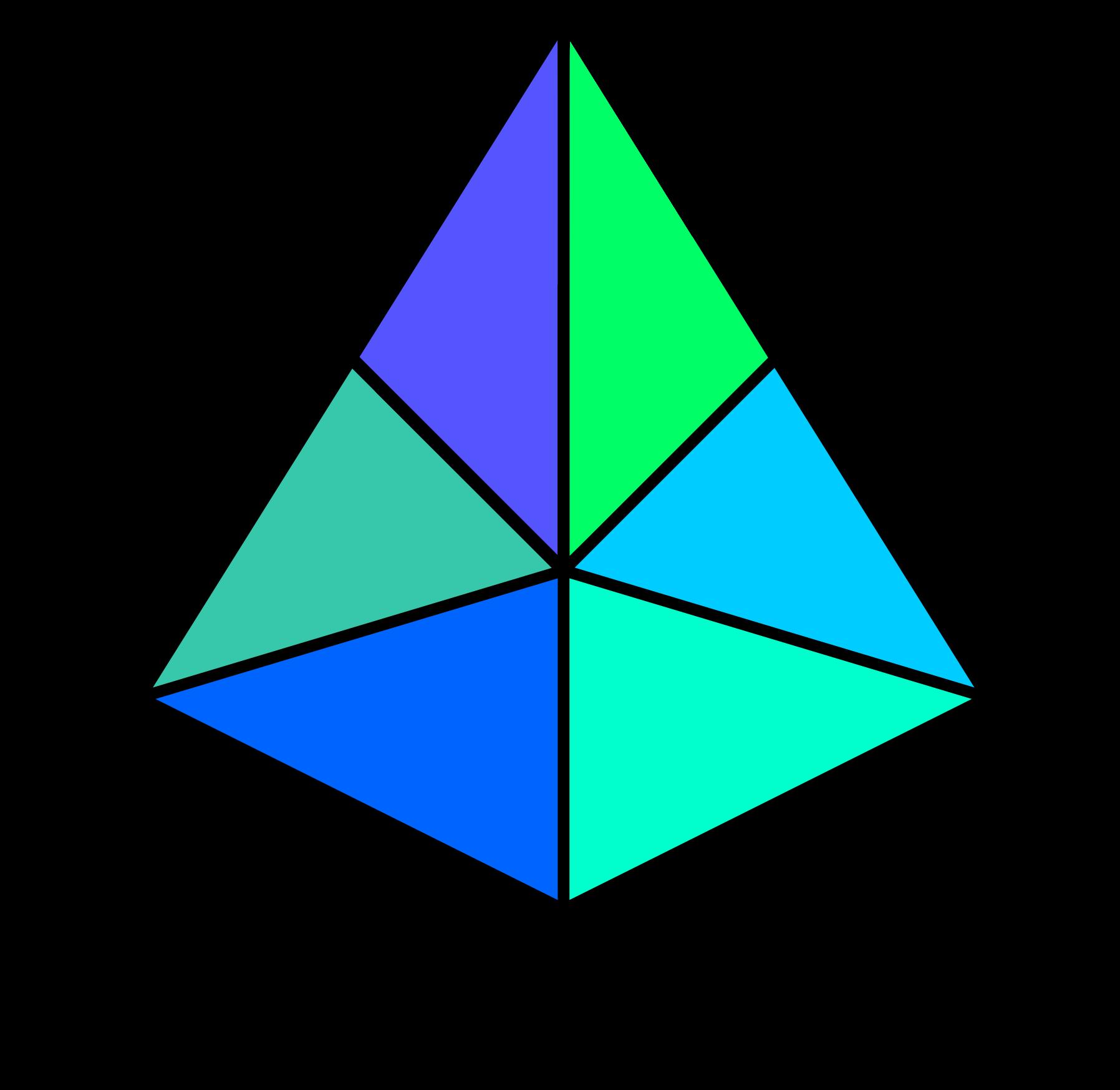 Prism Ensemble